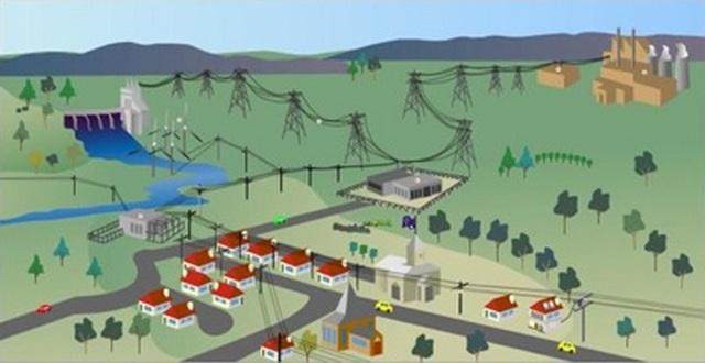 Услуги по разработке проектов электроснабжения